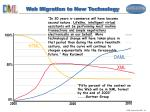 web migration to new technology