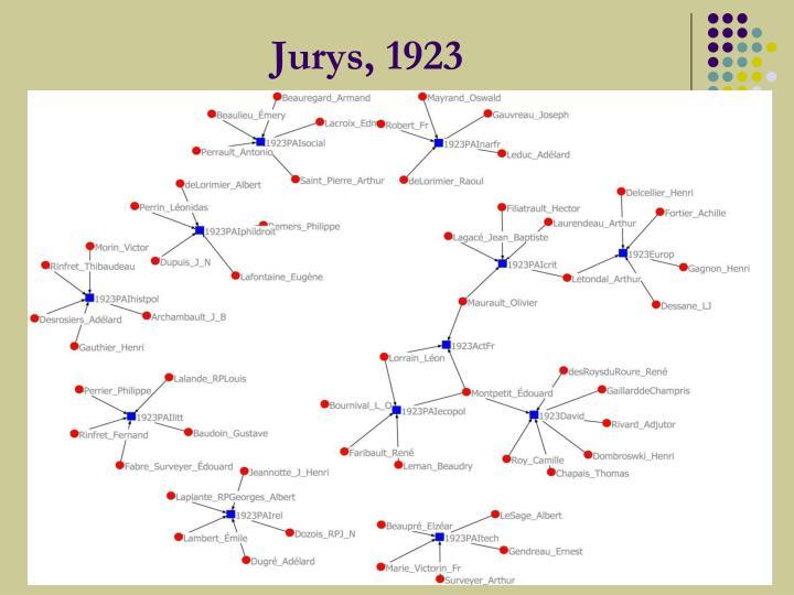 Jurys, 1923