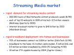 streaming media market