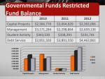 governmental funds restricted fund balance