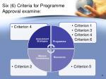 six 6 criteria for programme approval examine
