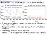 result of the saw tooth correction method