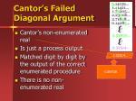 cantor s failed diagonal argument
