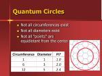 quantum circles