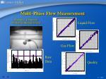 multi phase flow measurement