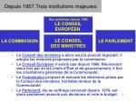 depuis 1957 trois institutions majeures