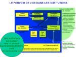 le pouvoir de l ue dans les institutions