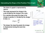 calculating the slope of the position time graph