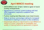 april minco meeting