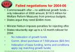 failed negotiations for 2004 06