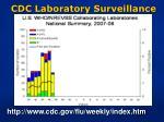 cdc laboratory surveillance