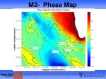 m2 phase map