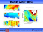 mobile adcp data