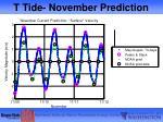 t tide november prediction
