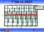 t tide vs adcp