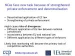 ncas face new task because of strengthened private enforcement and decentralisation