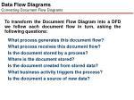 data flow diagrams converting document flow diagrams