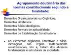 agrupamento doutrin rio das normas constitucionais segundo a finalidade
