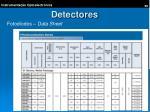detectores23