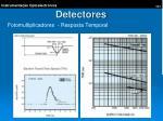detectores35