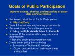 goals of public participation