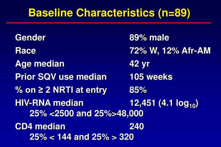 Baseline Characteristics (n=89)