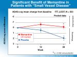 significant benefit of memantine in patients with small vessel disease