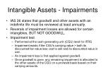 intangible assets impairments