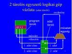 2 t rol s egyszer logikai g p v zlata adat t rol1