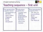 teaching sequence first unit