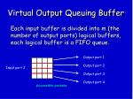 virtual output queuing buffer