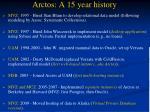 arctos a 15 year history