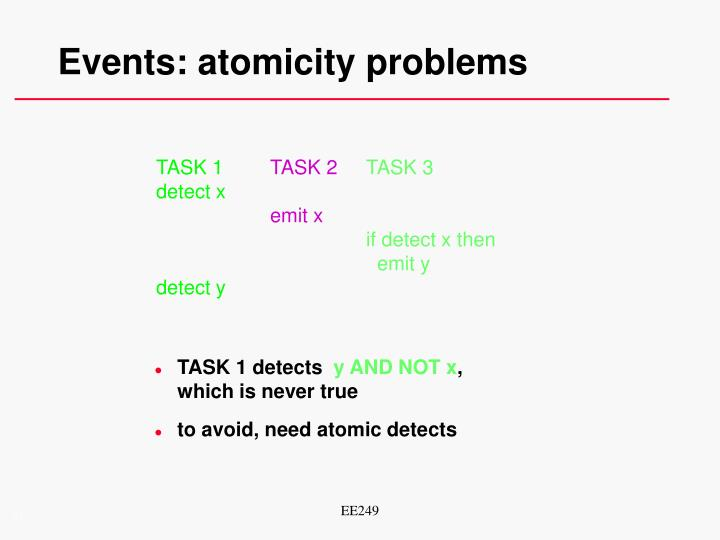 Events: atomicity problems