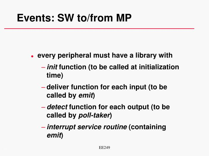 Events: SW to/from MP