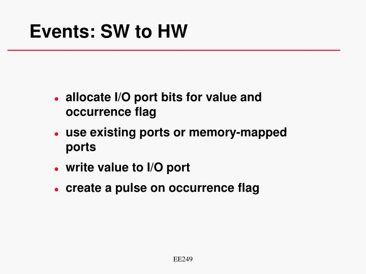 Events: SW to HW