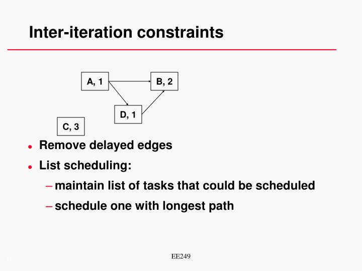 Inter-iteration constraints
