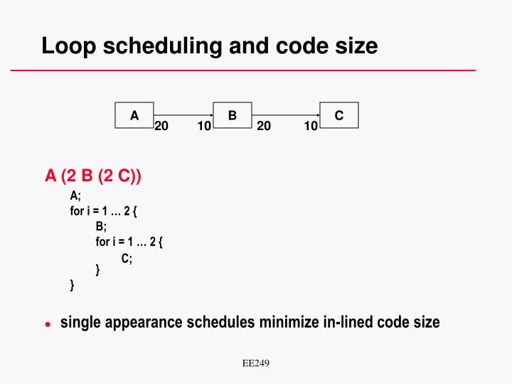 Loop scheduling and code size