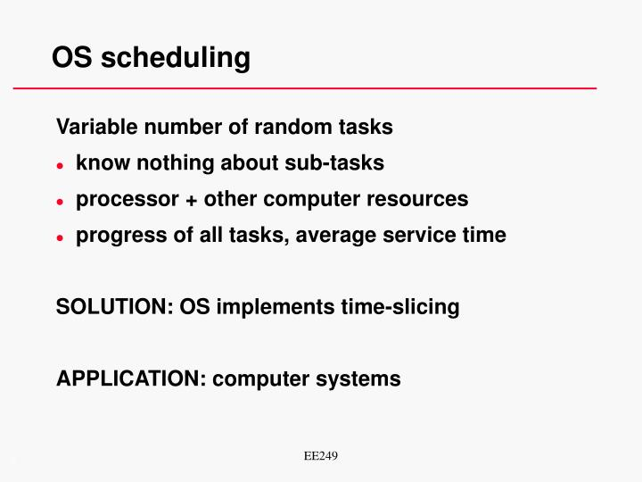 OS scheduling