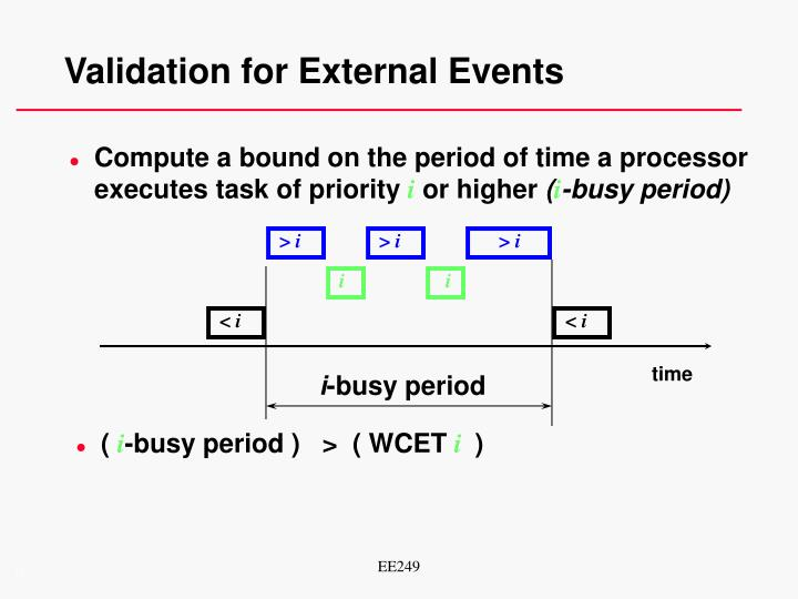 Validation for External Events