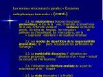 les normes structurant le gendre mission radiophonique interactive cont2