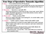 four steps of speculative tomasulo algorithm