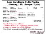 loop unrolling in vliw pipeline 2 memory 2 fp 1 integer cycle