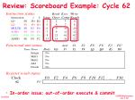 review scoreboard example cycle 62