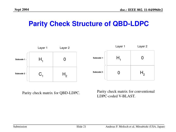 Parity check matrix for conventional LDPC-coded V-BLAST.