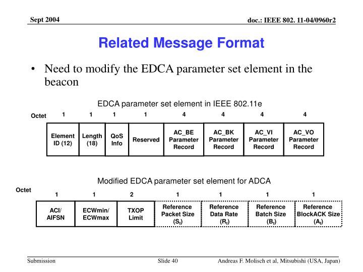 EDCA parameter set element in IEEE 802.11e