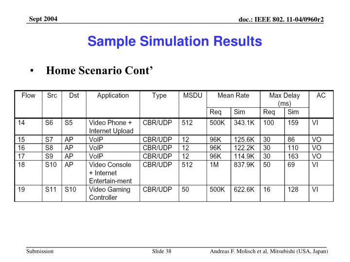 Sample Simulation Results