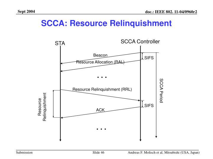 SCCA: Resource Relinquishment