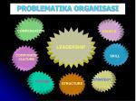problematika organisasi