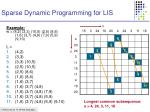 sparse dynamic programming for lis1