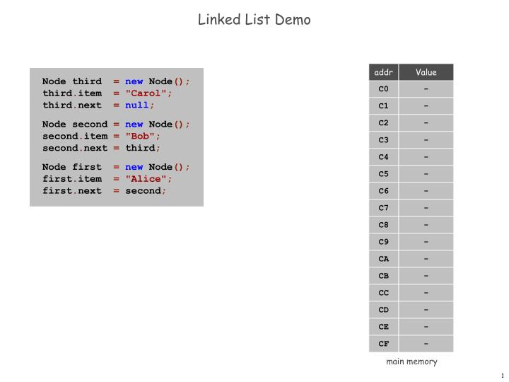 linked list demo n.